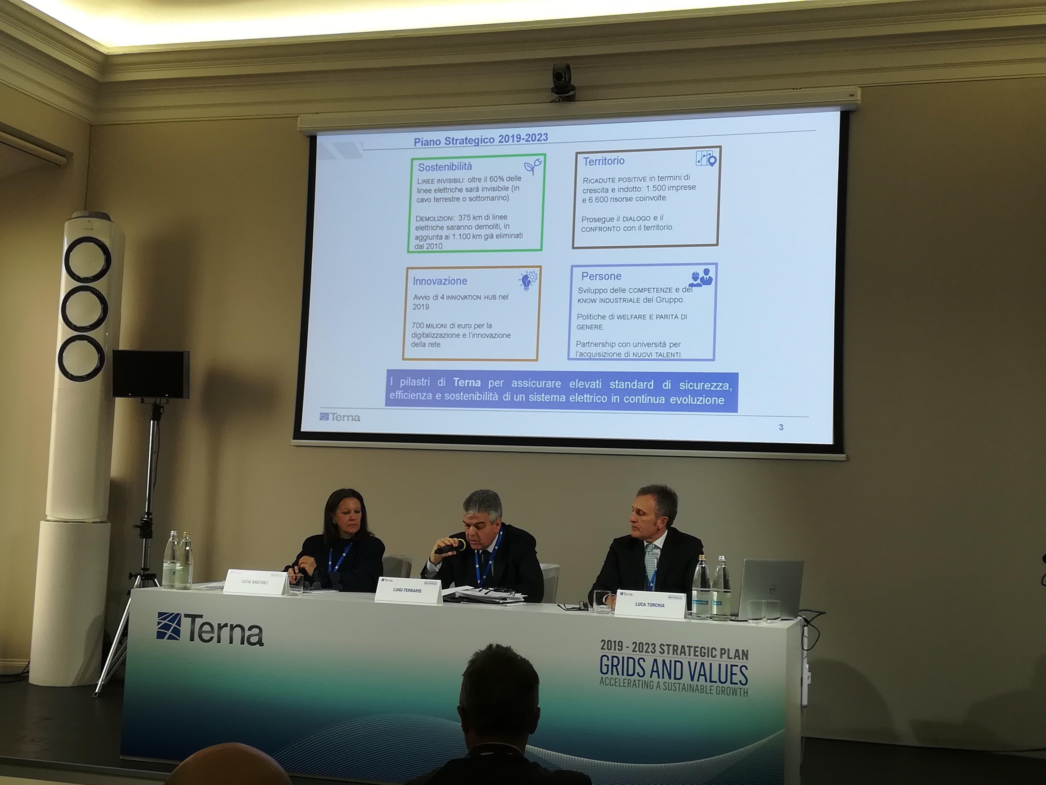 Terna, Luigi Ferraris: il valore della sostenibilità nel Piano Strategico 2019-2023